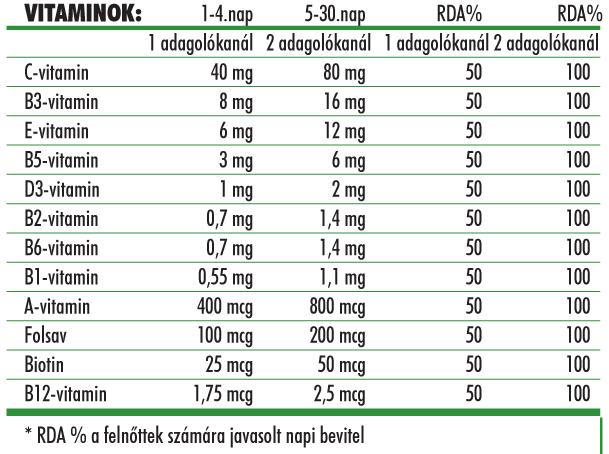 naturalhelp_méregtelenítés_vitamin